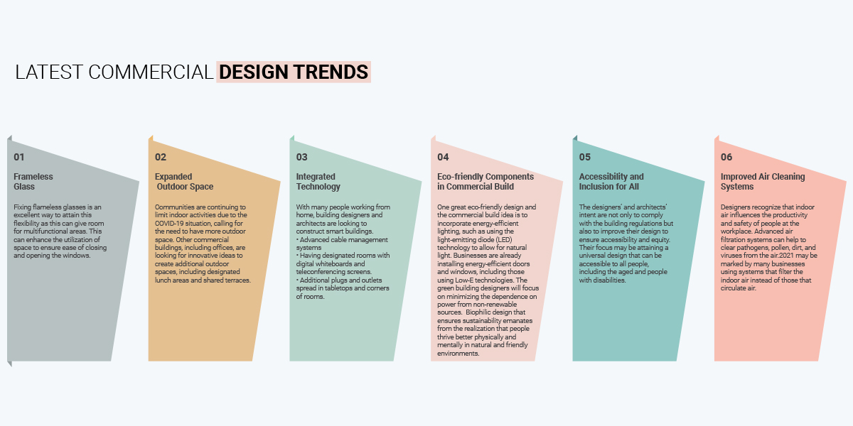 Latest-Commercial-Design-Trends-By Russell and Dawson