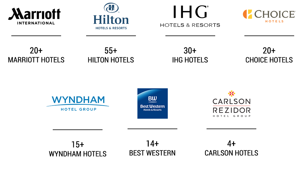 Hospitality Clients of Russell and Dawson
